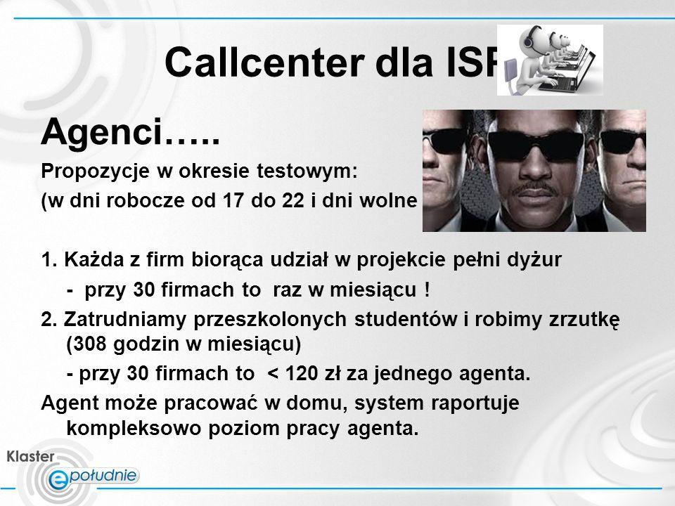 Callcenter dla ISP Agenci…..