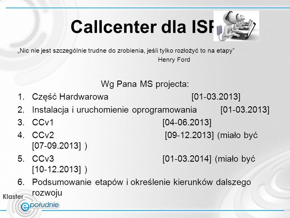 Callcenter dla ISP 1.Część Hardwarowa 2.Instalacja i uruchomienie oprogramowania -Przygotowano i uruchomiono główny system serwerowy stanowiący bazę dla pozostałych systemów aplikacyjno- bazodanowych -przygotowano i uruchomiono oprogramowanie do zarządzania głównym systemem serwerowym w zakresie jego administracji i konserwacji danych -przygotowano i uruchomiono oprogramowanie do zarządzania systemami maszyn wirtualnych w głównym systemie serwerowym
