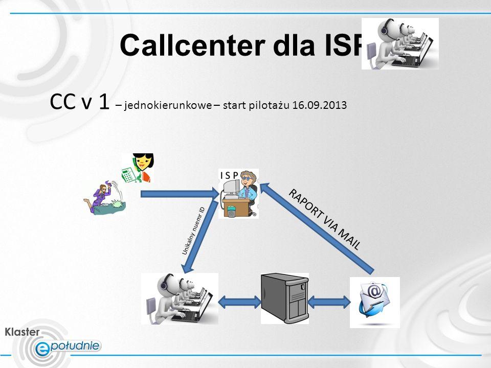 Callcenter dla ISP Agenci…..Agenci niepełnosprawni Od stycznia 2013 r.