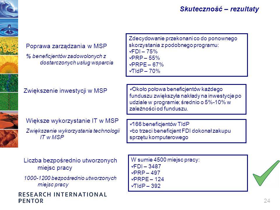 24 Skuteczność – rezultaty Poprawa zarządzania w MSP % beneficjentów zadowolonych z dostarczonych usług wsparcia Zdecydowanie przekonani co do ponowne