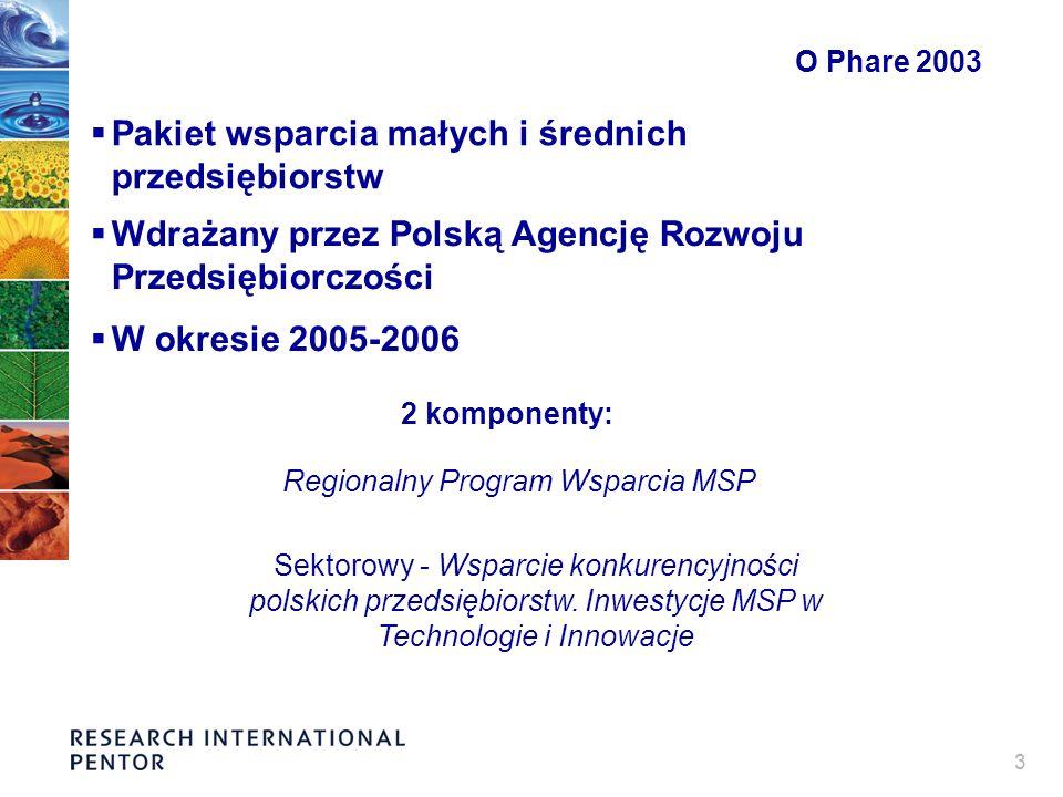 3 O Phare 2003 Pakiet wsparcia małych i średnich przedsiębiorstw Wdrażany przez Polską Agencję Rozwoju Przedsiębiorczości 2 komponenty: Sektorowy - Ws