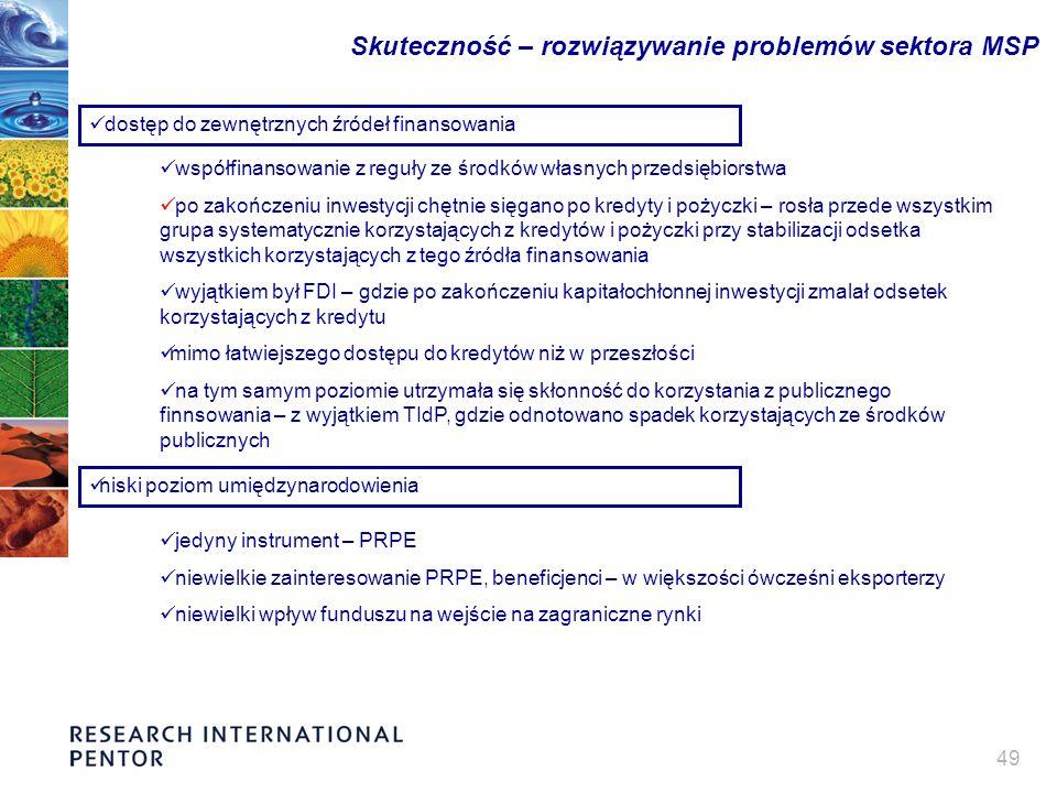 49 Skuteczność – rozwiązywanie problemów sektora MSP dostęp do zewnętrznych źródeł finansowania współfinansowanie z reguły ze środków własnych przedsi