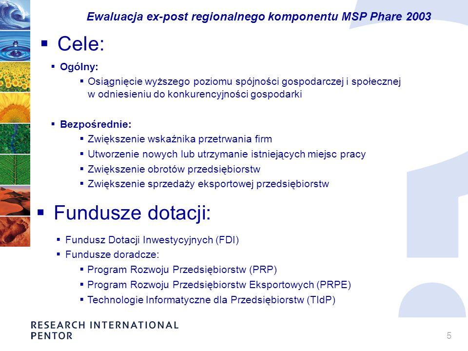 5 Ewaluacja ex-post regionalnego komponentu MSP Phare 2003 Cele: Fundusze dotacji: Ogólny: Osiągnięcie wyższego poziomu spójności gospodarczej i społe