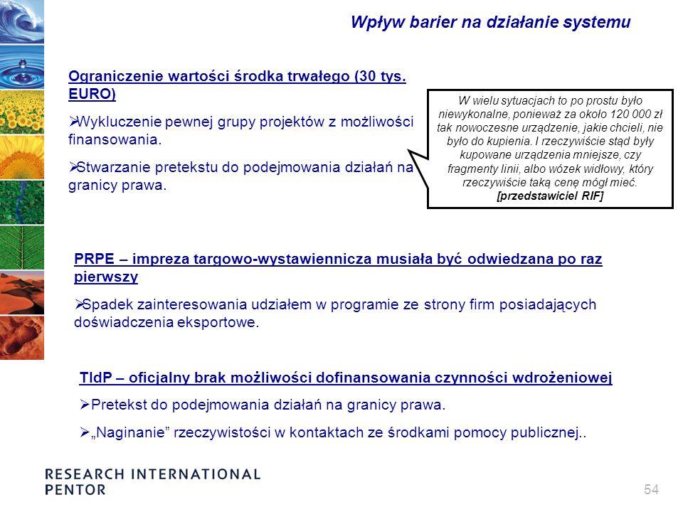 54 Wpływ barier na działanie systemu TIdP – oficjalny brak możliwości dofinansowania czynności wdrożeniowej Pretekst do podejmowania działań na granicy prawa.