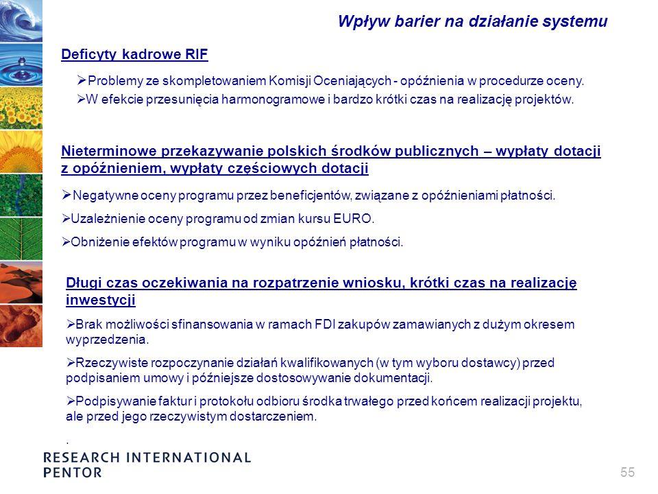 55 Wpływ barier na działanie systemu Deficyty kadrowe RIF Długi czas oczekiwania na rozpatrzenie wniosku, krótki czas na realizację inwestycji Brak mo
