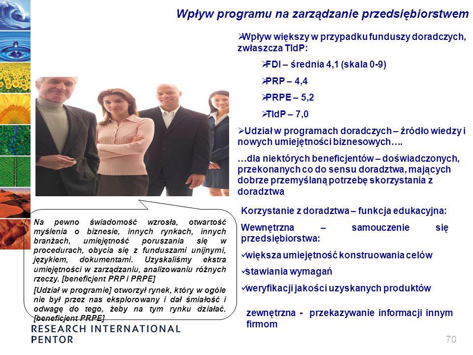 70 Wpływ programu na zarządzanie przedsiębiorstwem Na pewno świadomość wzrosła, otwartość myślenia o biznesie, innych rynkach, innych branżach, umieję