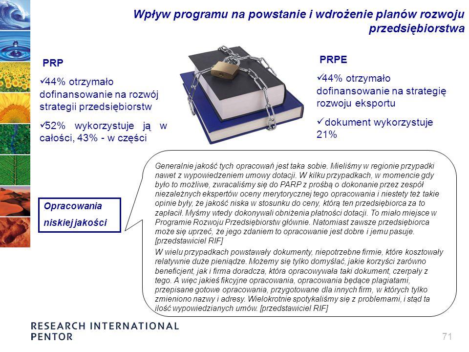 71 Wpływ programu na powstanie i wdrożenie planów rozwoju przedsiębiorstwa PRP 44% otrzymało dofinansowanie na rozwój strategii przedsiębiorstw 52% wy