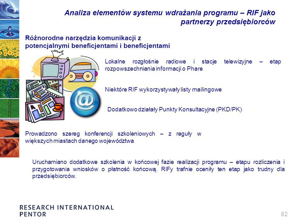 82 Analiza elementów systemu wdrażania programu – RIF jako partnerzy przedsiębiorców Różnorodne narzędzia komunikacji z potencjalnymi beneficjentami i beneficjentami Lokalne rozgłośnie radiowe i stacje telewizyjne – etap rozpowszechniania informacji o Phare Niektóre RIF wykorzystywały listy mailingowe Dodatkowo działały Punkty Konsultacyjne (PKD/PK) Prowadzono szereg konferencji szkoleniowych – z reguły w większych miastach danego województwa Uruchamiano dodatkowe szkolenia w końcowej fazie realizacji programu – etapu rozliczenia i przygotowania wniosków o płatność końcową.