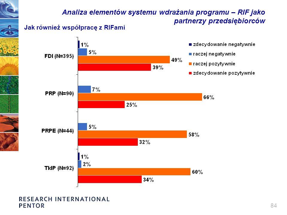 84 Analiza elementów systemu wdrażania programu – RIF jako partnerzy przedsiębiorców Jak również współpracę z RIFami