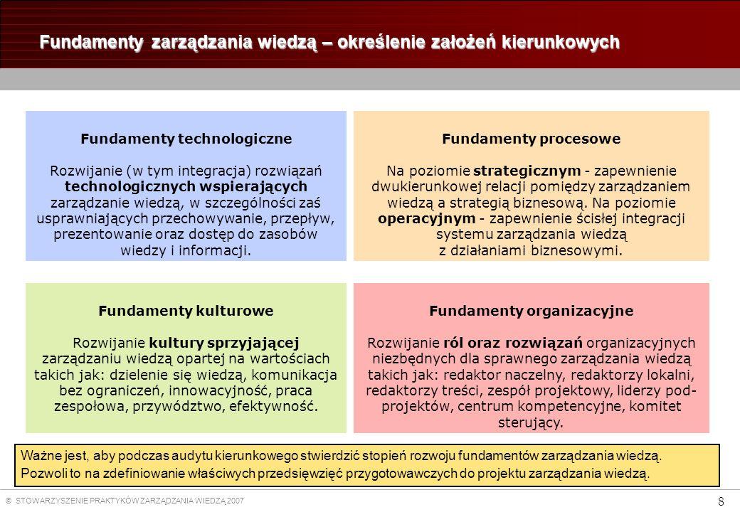 © STOWARZYSZENIE PRAKTYKÓW ZARZĄDZANIA WIEDZĄ 2007 8 Fundamenty zarządzania wiedzą – określenie założeń kierunkowych Fundamenty procesowe Na poziomie strategicznym - zapewnienie dwukierunkowej relacji pomiędzy zarządzaniem wiedzą a strategią biznesową.