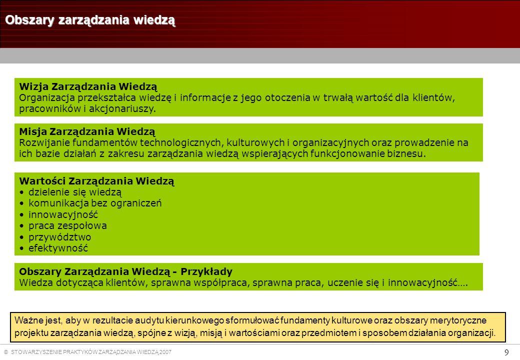 © STOWARZYSZENIE PRAKTYKÓW ZARZĄDZANIA WIEDZĄ 2007 9 Obszary zarządzania wiedzą Wizja Zarządzania Wiedzą Organizacja przekształca wiedzę i informacje
