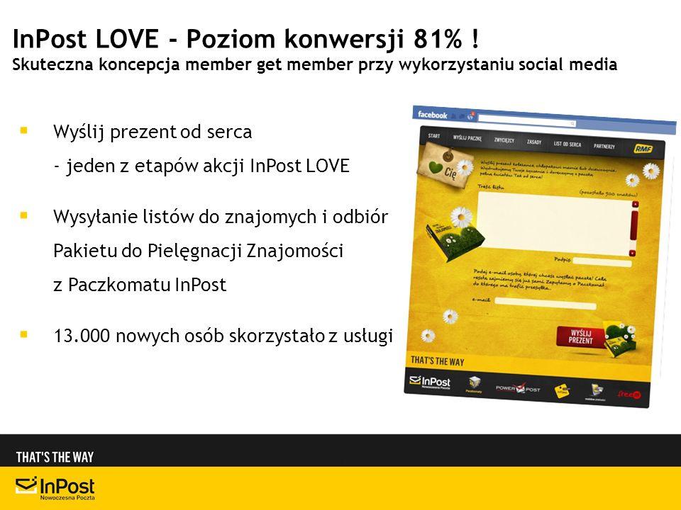InPost LOVE - Poziom konwersji 81% .