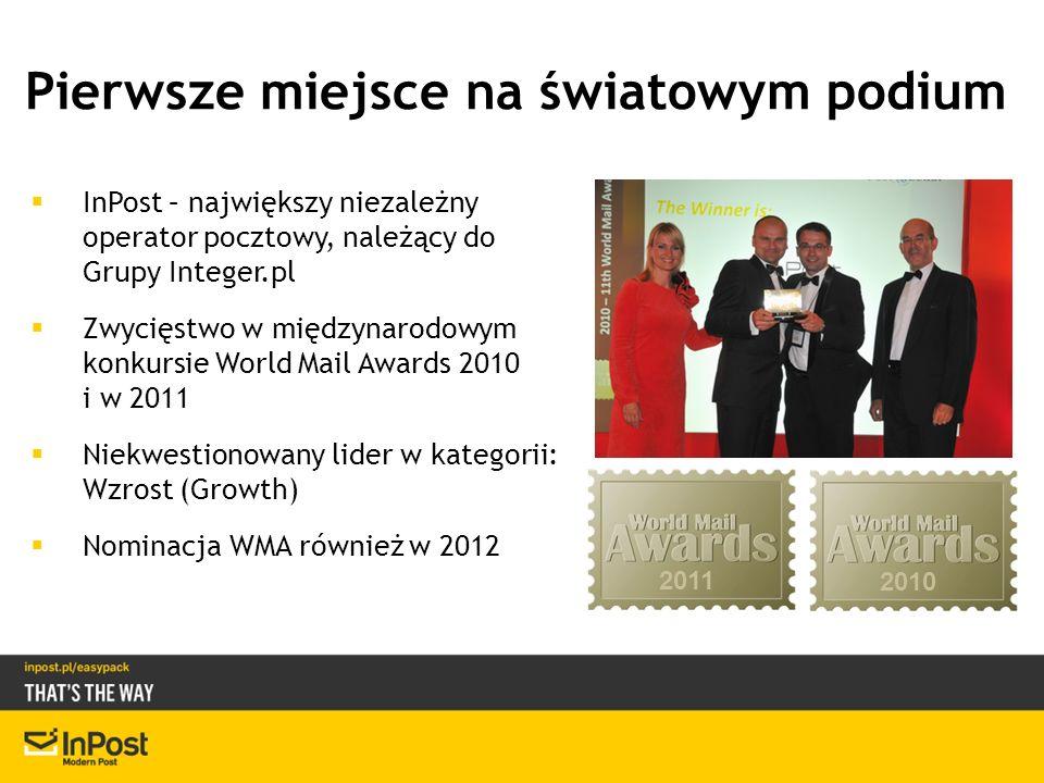 Pierwsze miejsce na światowym podium InPost – największy niezależny operator pocztowy, należący do Grupy Integer.pl Zwycięstwo w międzynarodowym konkursie World Mail Awards 2010 i w 2011 Niekwestionowany lider w kategorii: Wzrost (Growth) Nominacja WMA również w 2012 20112010