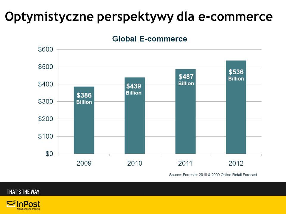 Optymistyczne perspektywy dla e-commerce