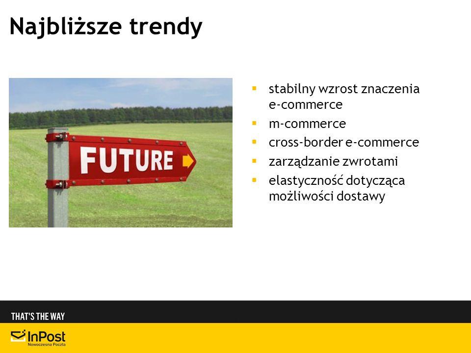 Najbliższe trendy stabilny wzrost znaczenia e-commerce m-commerce cross-border e-commerce zarządzanie zwrotami elastyczność dotycząca możliwości dostawy