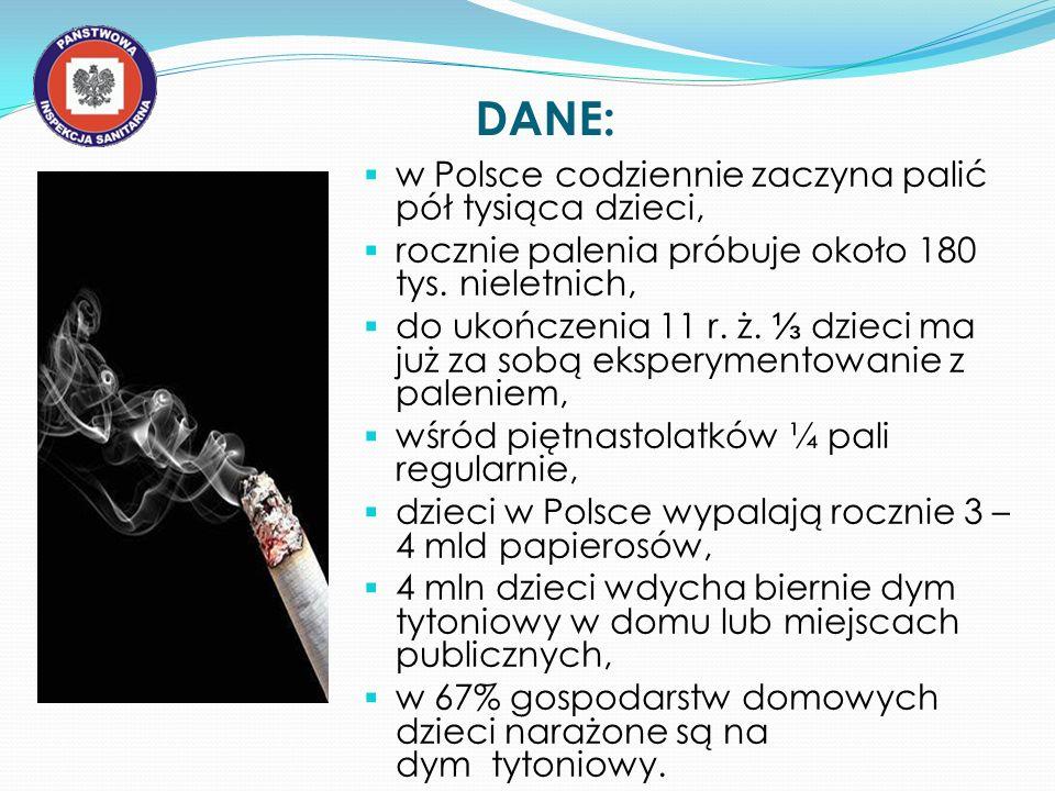 DANE: w Polsce codziennie zaczyna palić pół tysiąca dzieci, rocznie palenia próbuje około 180 tys. nieletnich, do ukończenia 11 r. ż. dzieci ma już za