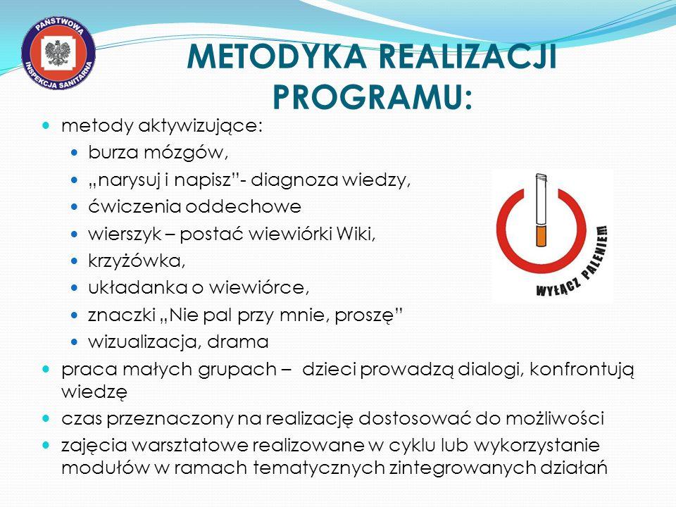 METODYKA REALIZACJI PROGRAMU: metody aktywizujące: burza mózgów, narysuj i napisz- diagnoza wiedzy, ćwiczenia oddechowe wierszyk – postać wiewiórki Wi