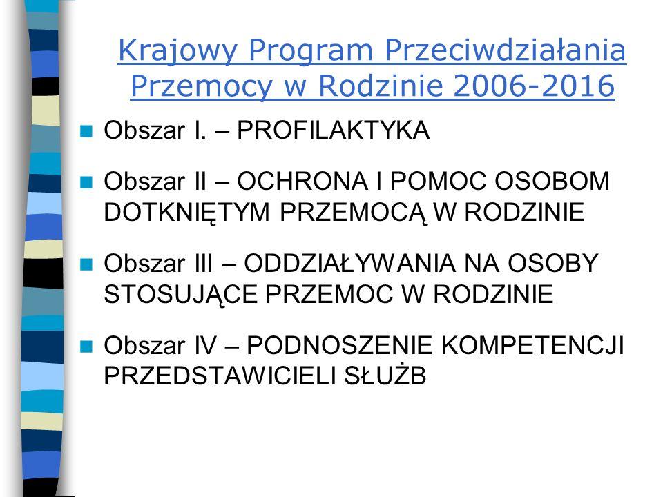 Krajowy Program Przeciwdziałania Przemocy w Rodzinie 2006-2016 Obszar I.