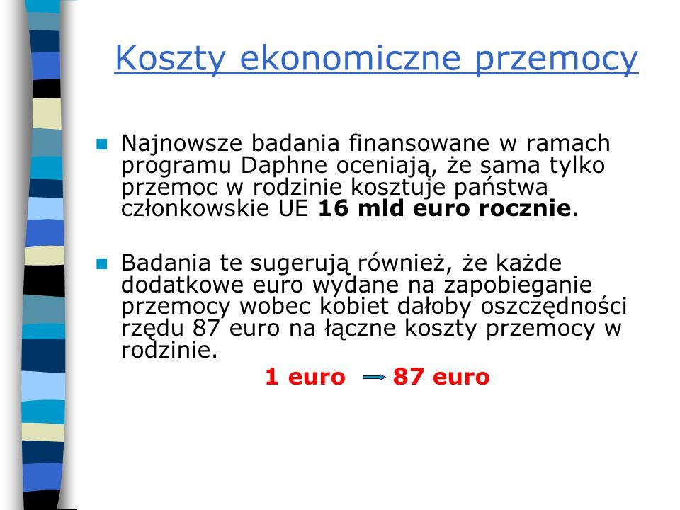 Koszty ekonomiczne przemocy Najnowsze badania finansowane w ramach programu Daphne oceniają, że sama tylko przemoc w rodzinie kosztuje państwa członkowskie UE 16 mld euro rocznie.