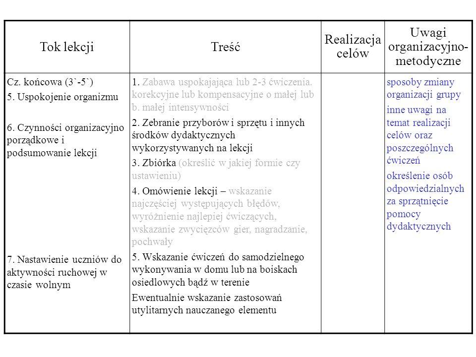 Tok lekcjiTreść Realizacja celów Uwagi organizacyjno- metodyczne Cz. końcowa (3`-5`) 5. Uspokojenie organizmu 6. Czynności organizacyjno porządkowe i