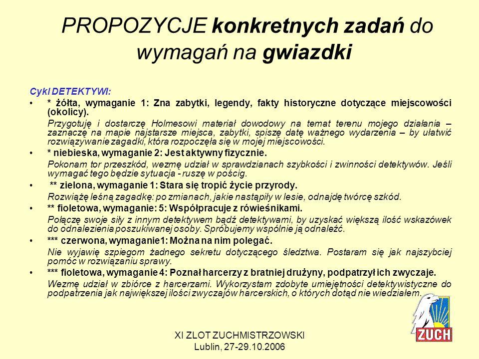 XI ZLOT ZUCHMISTRZOWSKI Lublin, 27-29.10.2006 Poprzedni slajd to propozycja… … i równie dobrym rozwiązaniem jest, kiedy zuchy zdobywają gwiazdki w oparciu o wymagania rozpisane zgodnie z obrzędowością gromady.