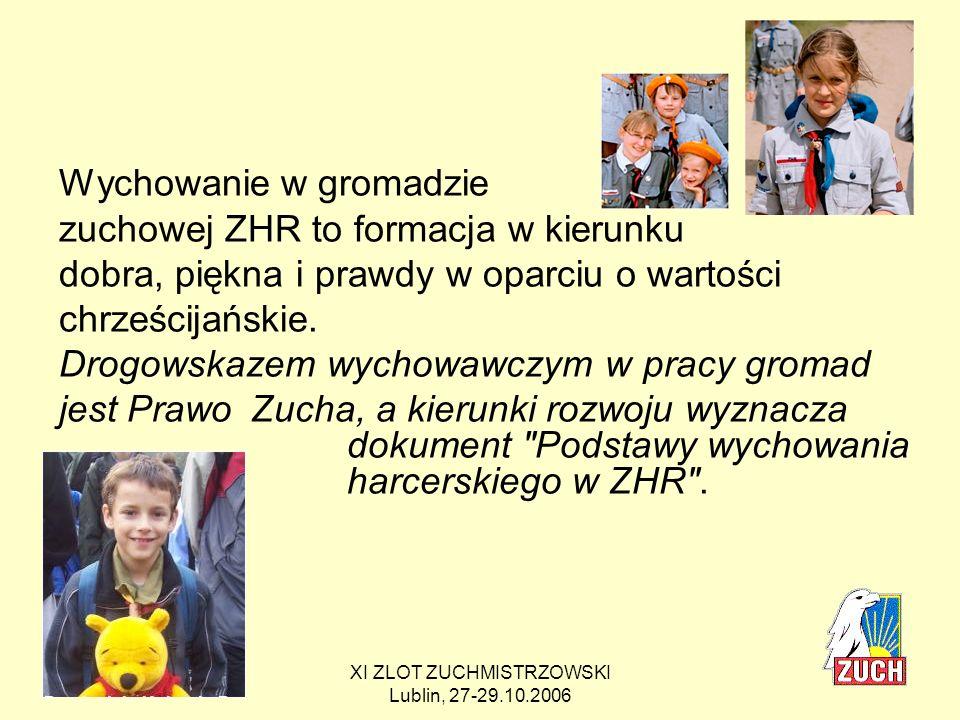 XI ZLOT ZUCHMISTRZOWSKI Lublin, 27-29.10.2006 DOBRZE WIECIE, ŻE stwarzamy sytuacje wychowawcze poprzez zabawę (w kogoś lub coś , zaplanowaną w cyklach zabawowych).