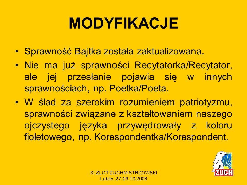 XI ZLOT ZUCHMISTRZOWSKI Lublin, 27-29.10.2006 NOWOŚCI Internauta pomaga korzystać z Internetu z umiarem.