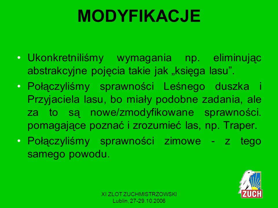 XI ZLOT ZUCHMISTRZOWSKI Lublin, 27-29.10.2006 NOWOŚCI Wiewiór - zuchy w parku miejskim.
