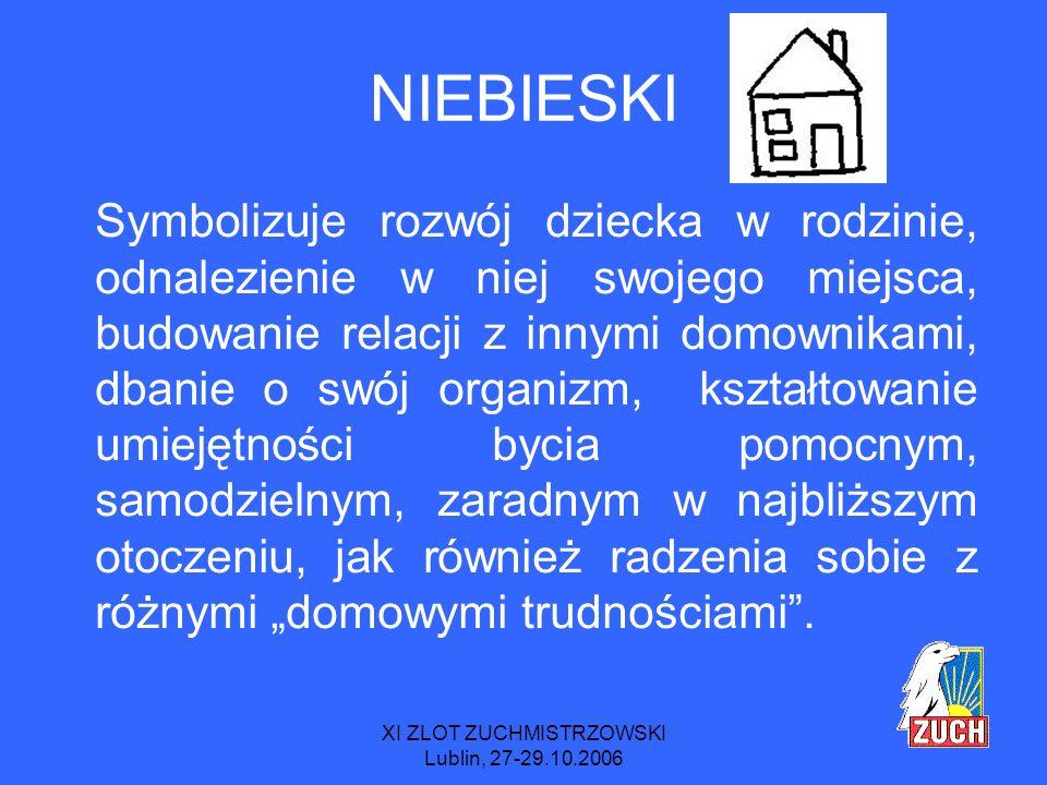 XI ZLOT ZUCHMISTRZOWSKI Lublin, 27-29.10.2006 TO OZNACZA, ŻE współwychowujemy dziecko z jego rodzicami (ale i innymi krewnymi).