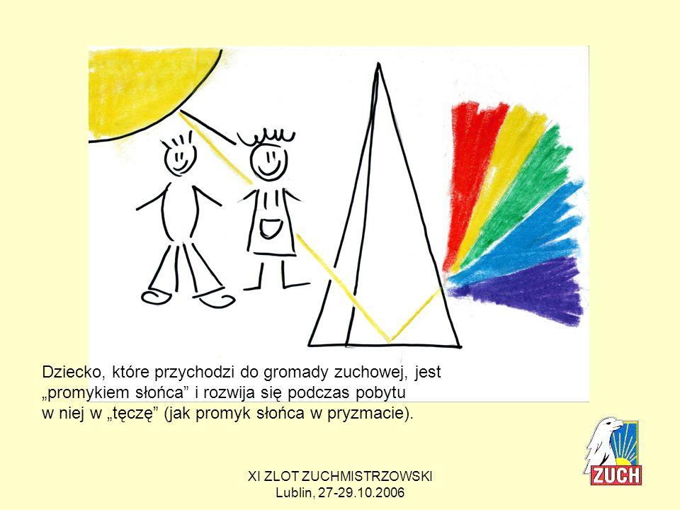 XI ZLOT ZUCHMISTRZOWSKI Lublin, 27-29.10.2006 Autorski program instruktorów ZHR dotyczący pracy w pionie zuchowym zwany Systemem Tęczy powstał w połowie lat 90.