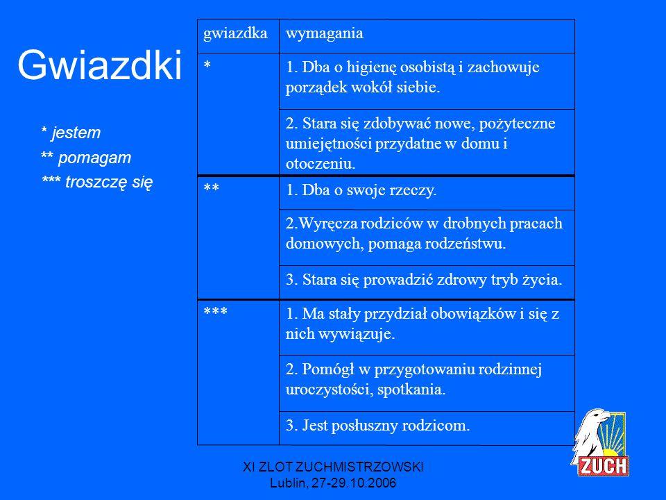 XI ZLOT ZUCHMISTRZOWSKI Lublin, 27-29.10.2006 Sprawności Grosik, Kuchcik, Cukiernik / Cukierniczka, Krawiec / Igiełka, Hafciarka, Czyścioszek / Czyścioszka, Eskulap, Sobieradek, Fryzjerka, Wnuczek / Wnuczka.