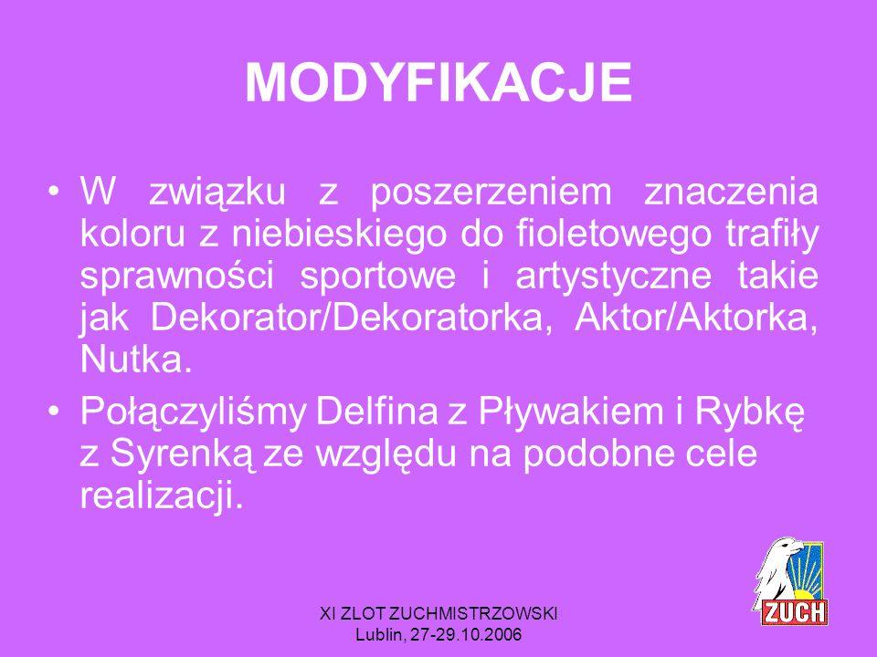 XI ZLOT ZUCHMISTRZOWSKI Lublin, 27-29.10.2006 NOWOŚCI Sprawność Sportowa – sprawność, którą można wielokrotnie zdobywać.