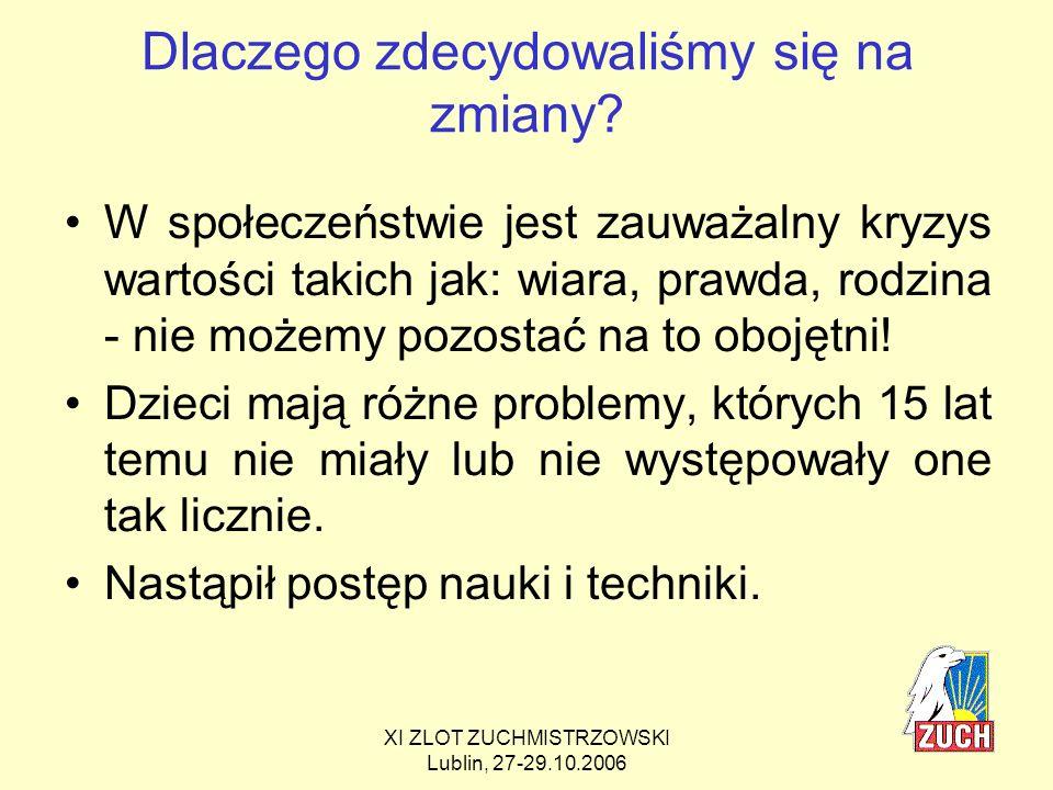 XI ZLOT ZUCHMISTRZOWSKI Lublin, 27-29.10.2006 Co zrobiliśmy.