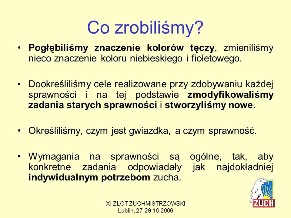 XI ZLOT ZUCHMISTRZOWSKI Lublin, 27-29.10.2006 W związku z tym: Znaczenie kolorów stało się bardziej spójne (wiadomo więcej na temat, w jakich sferach chcemy wychowywać dzieci).