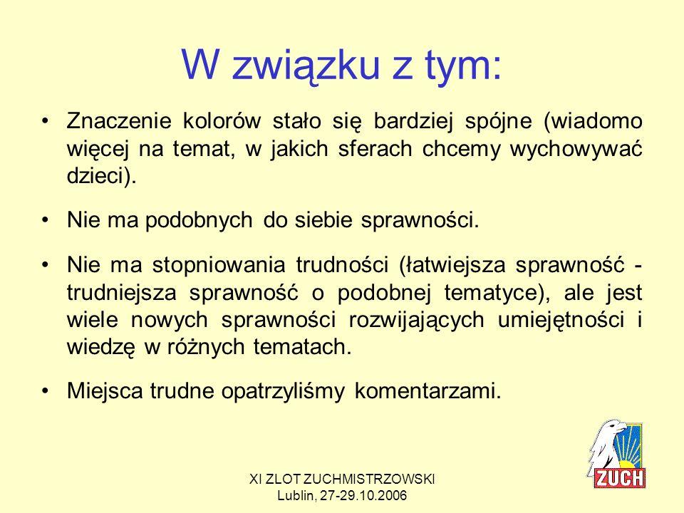 XI ZLOT ZUCHMISTRZOWSKI Lublin, 27-29.10.2006 ZMIANY SZCZEGÓŁOWO