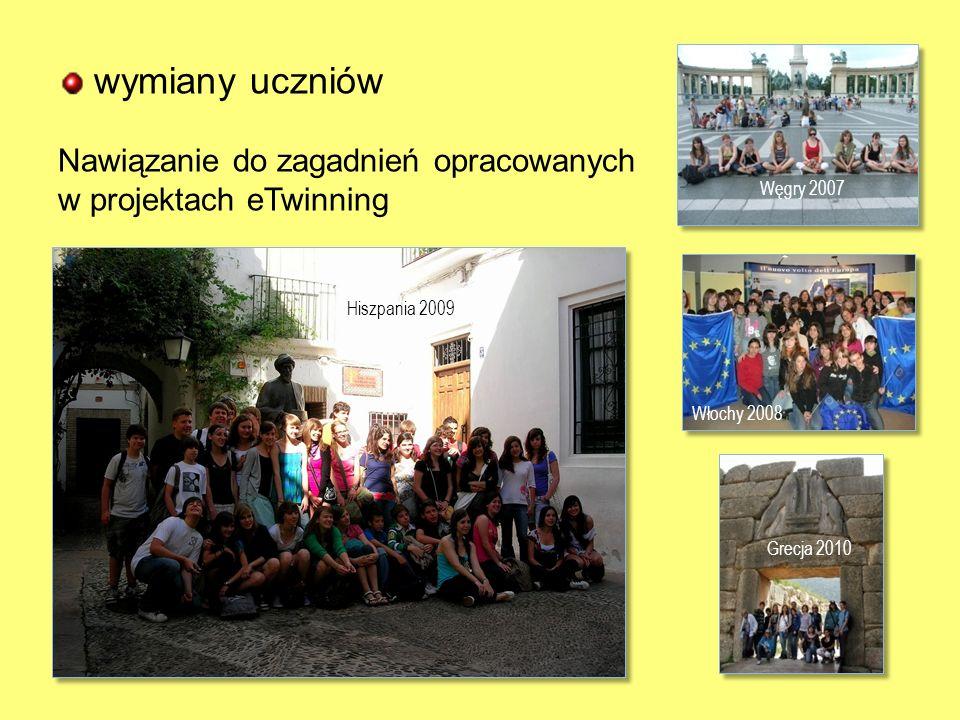 wymiany uczniów Nawiązanie do zagadnień opracowanych w projektach eTwinning Grecja 2010 Hiszpania 2009 Węgry 2007 Włochy 2008