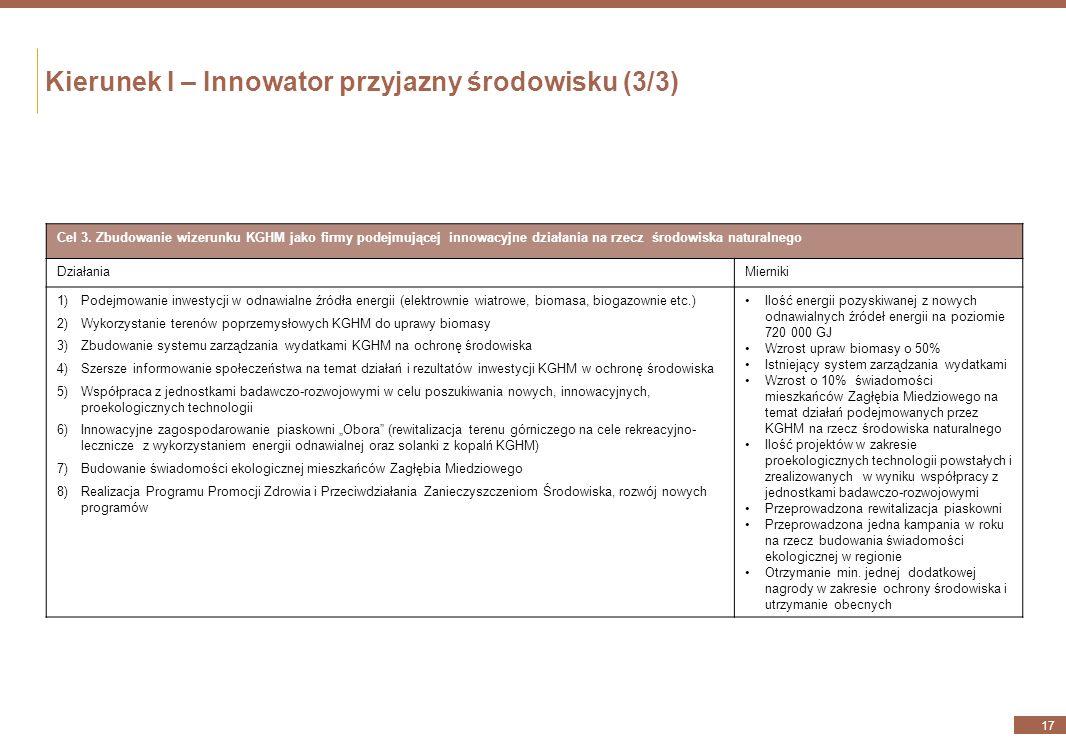 Kierunek I – Innowator przyjazny środowisku (2/3) 16 Cel 2. Wytyczanie najwyższych standardów w obszarze gospodarki odpadami DziałaniaMierniki 1)Zwięk