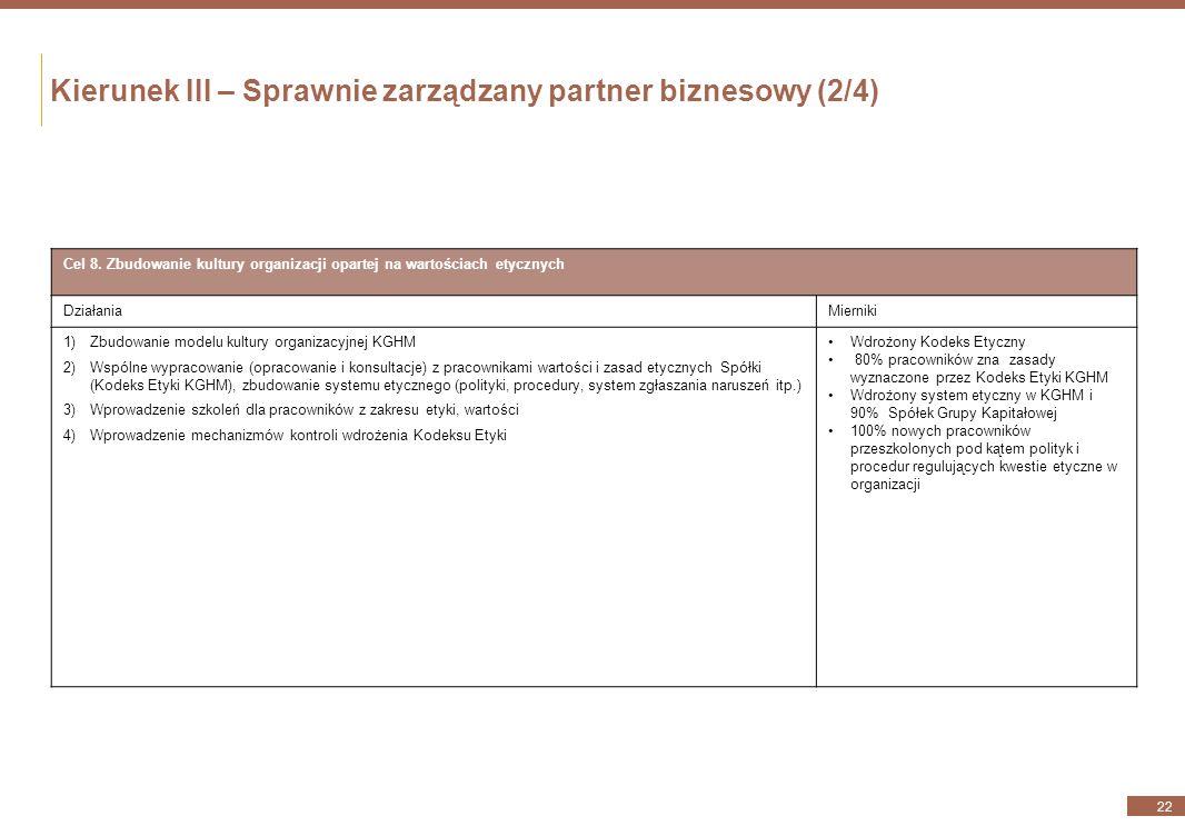 Kierunek III – Sprawnie zarządzany partner biznesowy (1/4) 21 Cel 7. Zbudowanie pozycji KGHM jako przedsiębiorstwa zarządzanego zgodnie z najlepszymi
