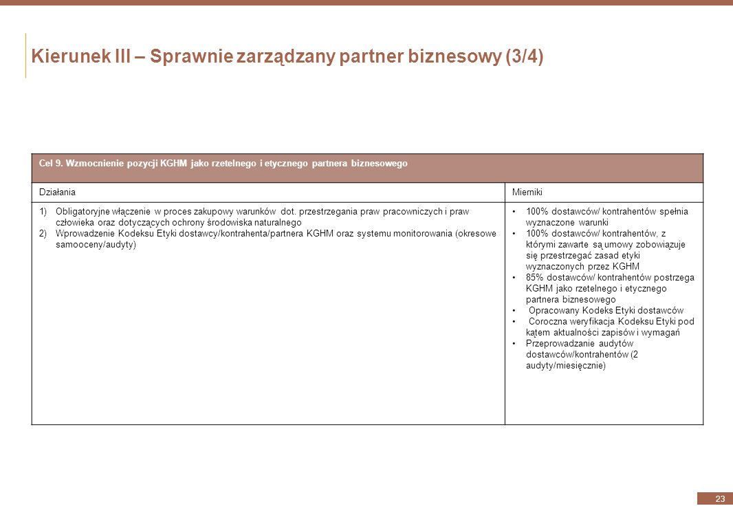 Kierunek III – Sprawnie zarządzany partner biznesowy (2/4) 22 Cel 8. Zbudowanie kultury organizacji opartej na wartościach etycznych DziałaniaMierniki