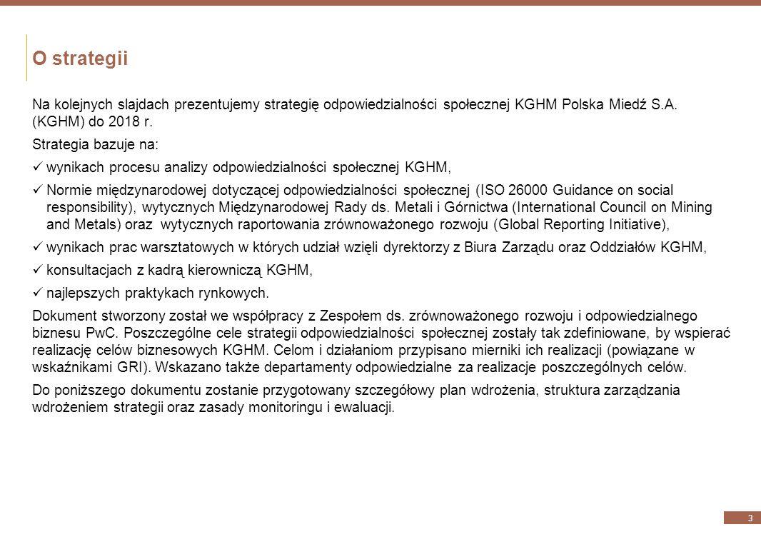 O strategii Na kolejnych slajdach prezentujemy strategię odpowiedzialności społecznej KGHM Polska Miedź S.A.
