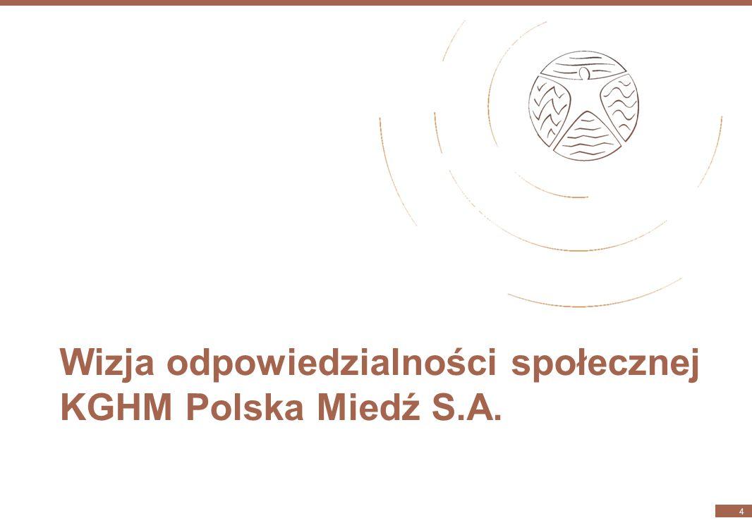O strategii Na kolejnych slajdach prezentujemy strategię odpowiedzialności społecznej KGHM Polska Miedź S.A. (KGHM) do 2018 r. Strategia bazuje na: wy
