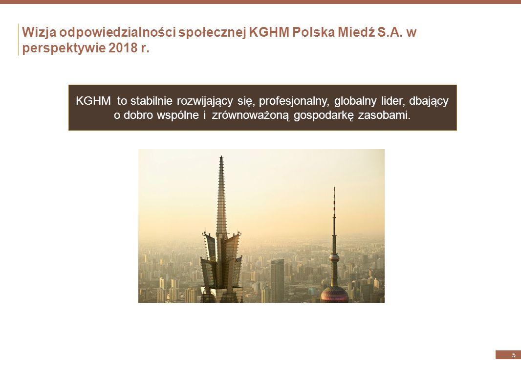 Wizja odpowiedzialności społecznej KGHM Polska Miedź S.A.
