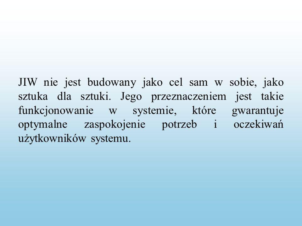 JIW – podobnie jak każdy inny język – jest systemem złożonym ze słownictwa i gramatyki.