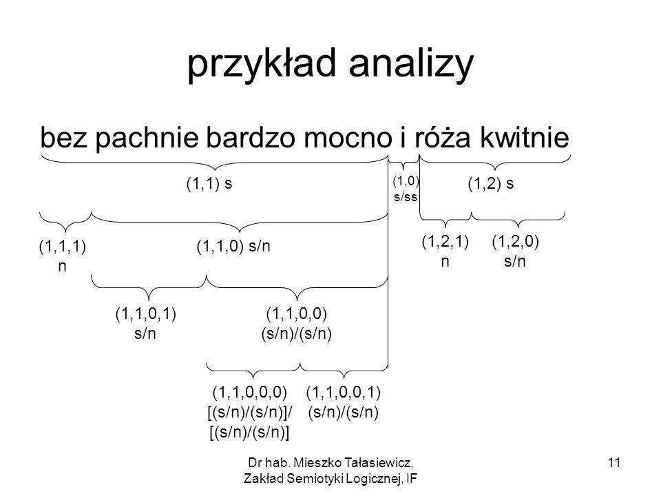 Dr hab. Mieszko Tałasiewicz, Zakład Semiotyki Logicznej, IF 11 przykład analizy bez pachnie bardzo mocno i róża kwitnie (1,1) s (1,0) s/ss (1,2) s (1,