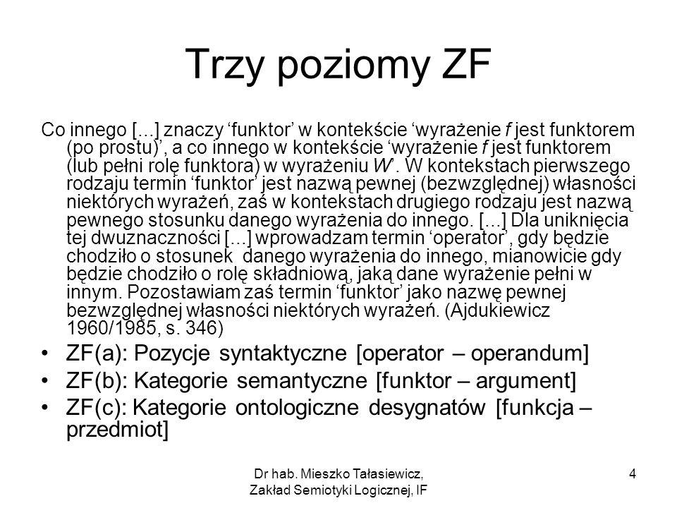 Dr hab. Mieszko Tałasiewicz, Zakład Semiotyki Logicznej, IF 4 Trzy poziomy ZF Co innego [...] znaczy funktor w kontekście wyrażenie f jest funktorem (