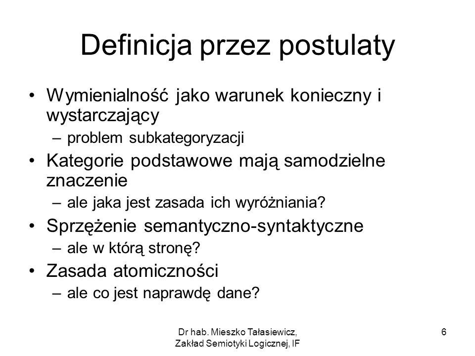 Dr hab. Mieszko Tałasiewicz, Zakład Semiotyki Logicznej, IF 6 Definicja przez postulaty Wymienialność jako warunek konieczny i wystarczający –problem