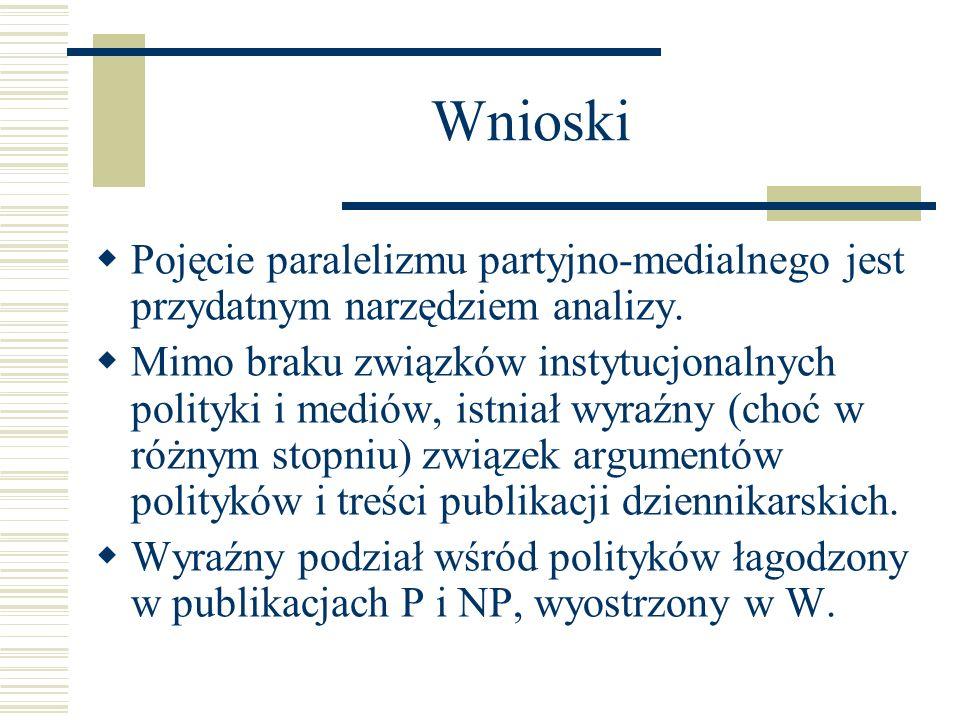 Wnioski Pojęcie paralelizmu partyjno-medialnego jest przydatnym narzędziem analizy. Mimo braku związków instytucjonalnych polityki i mediów, istniał w