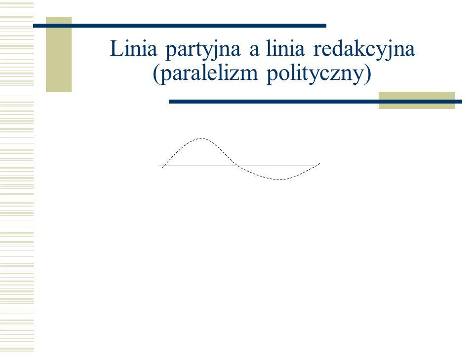 Linia partyjna a linia redakcyjna (paralelizm polityczny)