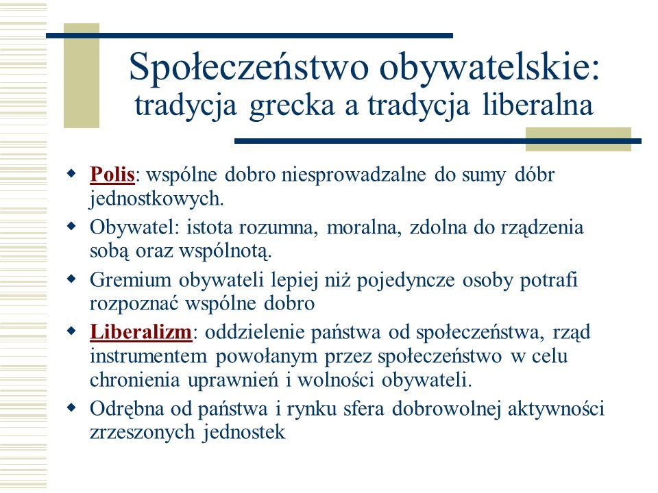 Społeczeństwo obywatelskie: tradycja grecka a tradycja liberalna Polis: wspólne dobro niesprowadzalne do sumy dóbr jednostkowych. Obywatel: istota roz