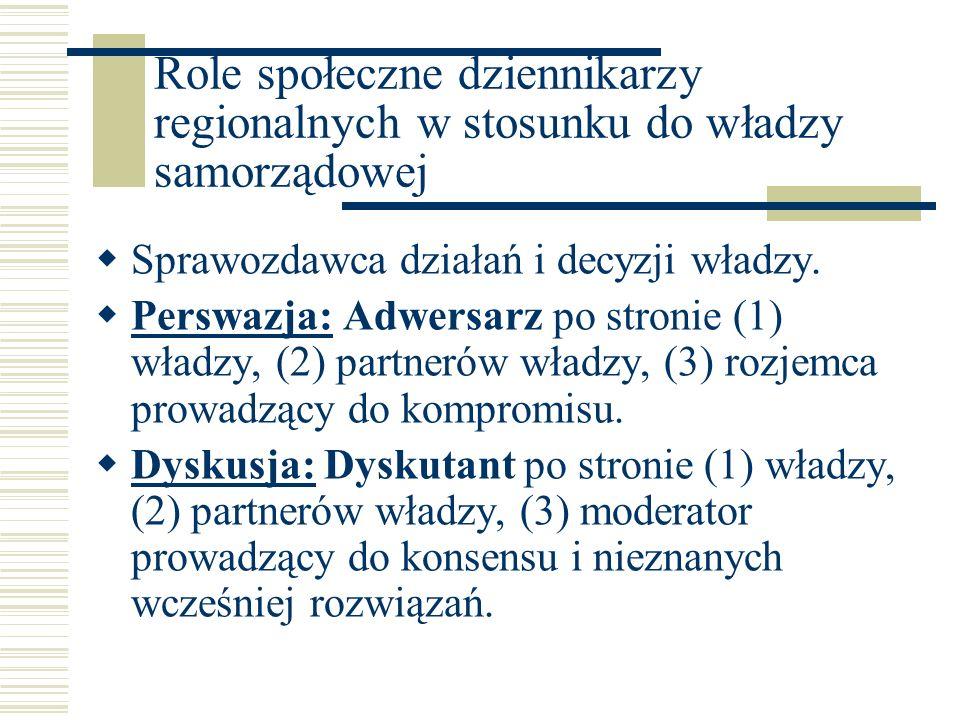 Role społeczne dziennikarzy regionalnych w stosunku do władzy samorządowej Sprawozdawca działań i decyzji władzy. Perswazja: Adwersarz po stronie (1)